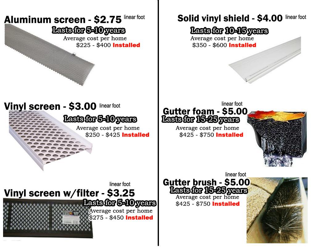How much for gutter guards installed - Gutter Guard Installation 724 895 3536 Or Wojcikwindowwashing Gmail Com